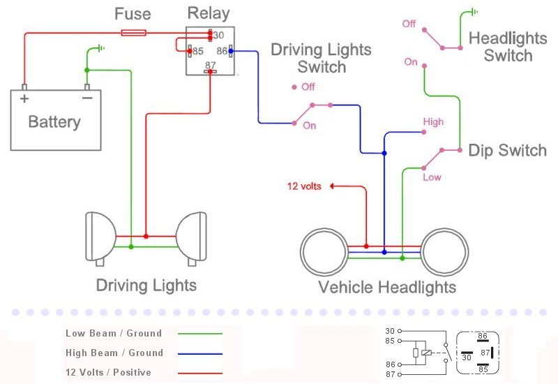 negative_switching_s installing driving lights wiring diagram for driving lights with a relay at edmiracle.co