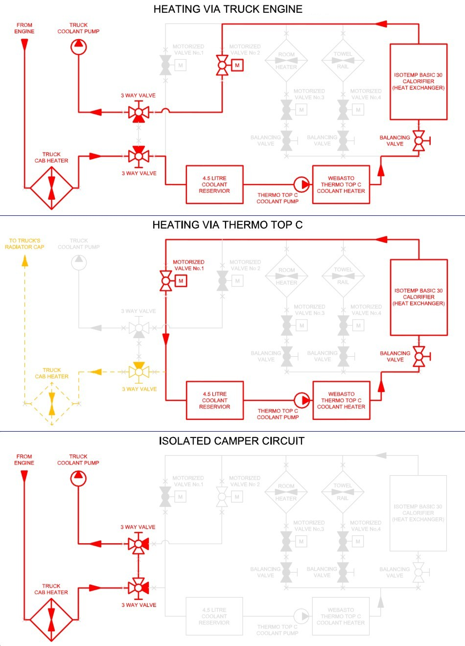 heating_schematic_s heating water & camper